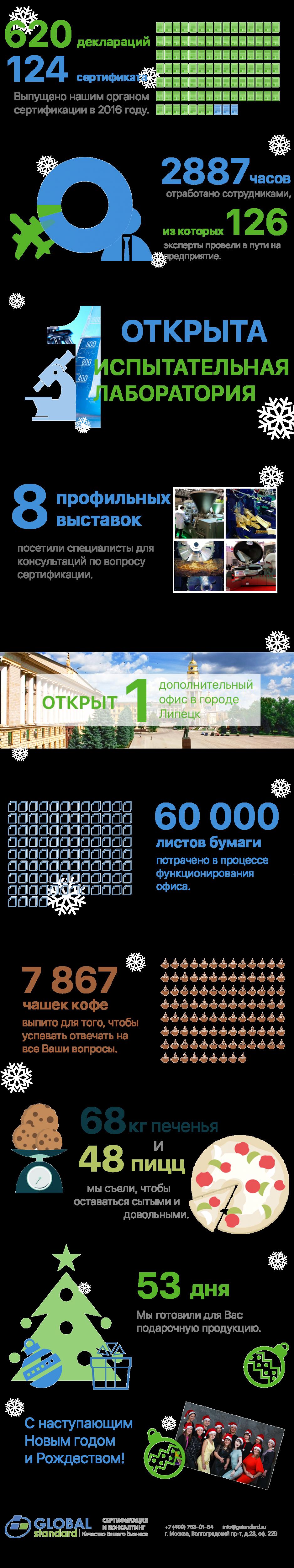 novogodnyaya-infografika-novaya